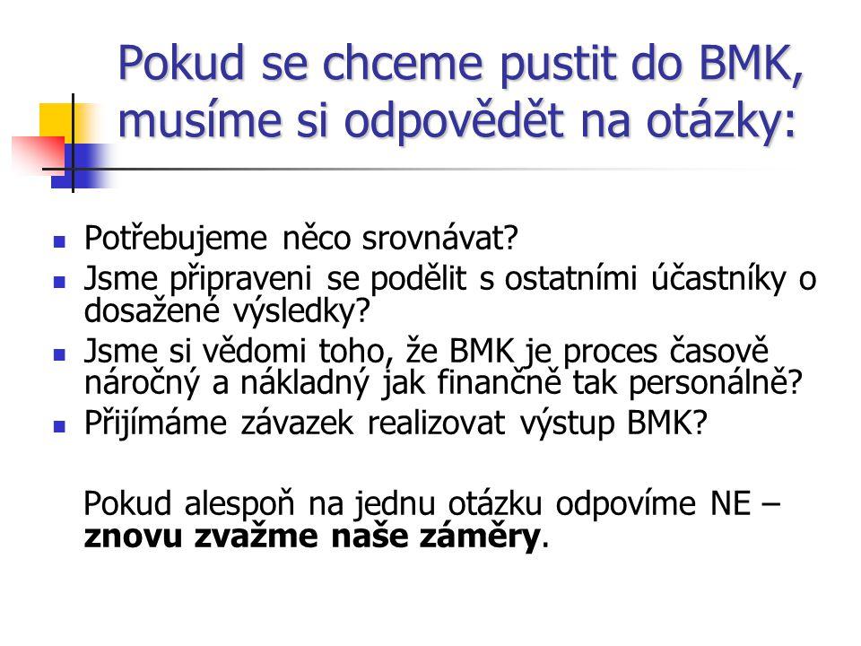 Pokud se chceme pustit do BMK, musíme si odpovědět na otázky: Potřebujeme něco srovnávat.