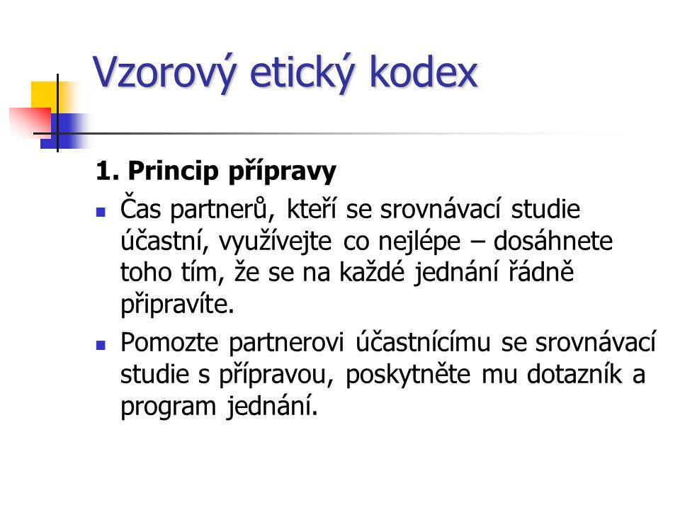 Vzorový etický kodex 1.