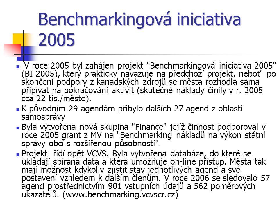 Benchmarkingová iniciativa 2005 V roce 2005 byl zahájen projekt Benchmarkingová iniciativa 2005 (BI 2005), který prakticky navazuje na předchozí projekt, neboť po skončení podpory z kanadských zdrojů se města rozhodla sama připívat na pokračování aktivit (skutečné náklady činily v r.