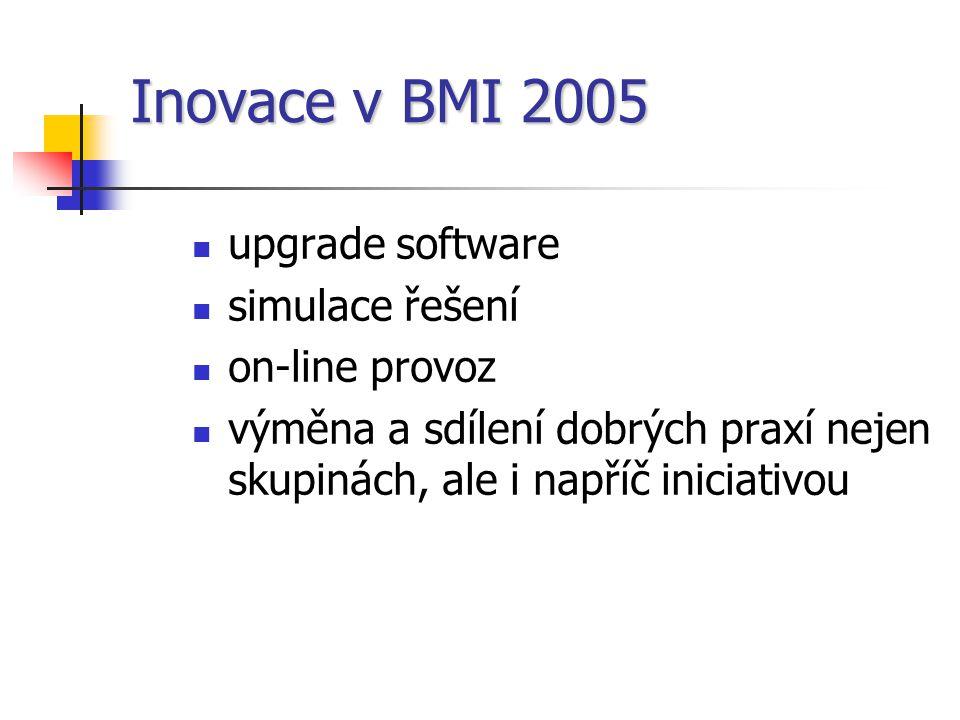 Inovace v BMI 2005 upgrade software simulace řešení on-line provoz výměna a sdílení dobrých praxí nejen skupinách, ale i napříč iniciativou