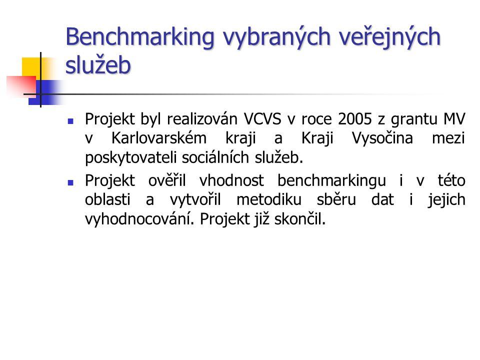 Benchmarking vybraných veřejných služeb Projekt byl realizován VCVS v roce 2005 z grantu MV v Karlovarském kraji a Kraji Vysočina mezi poskytovateli sociálních služeb.