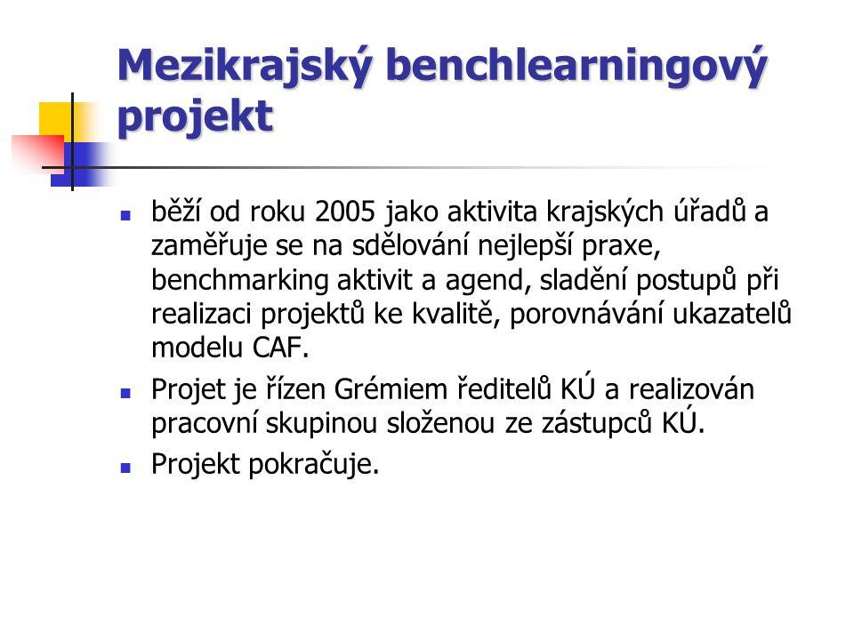 Mezikrajský benchlearningový projekt běží od roku 2005 jako aktivita krajských úřadů a zaměřuje se na sdělování nejlepší praxe, benchmarking aktivit a agend, sladění postupů při realizaci projektů ke kvalitě, porovnávání ukazatelů modelu CAF.