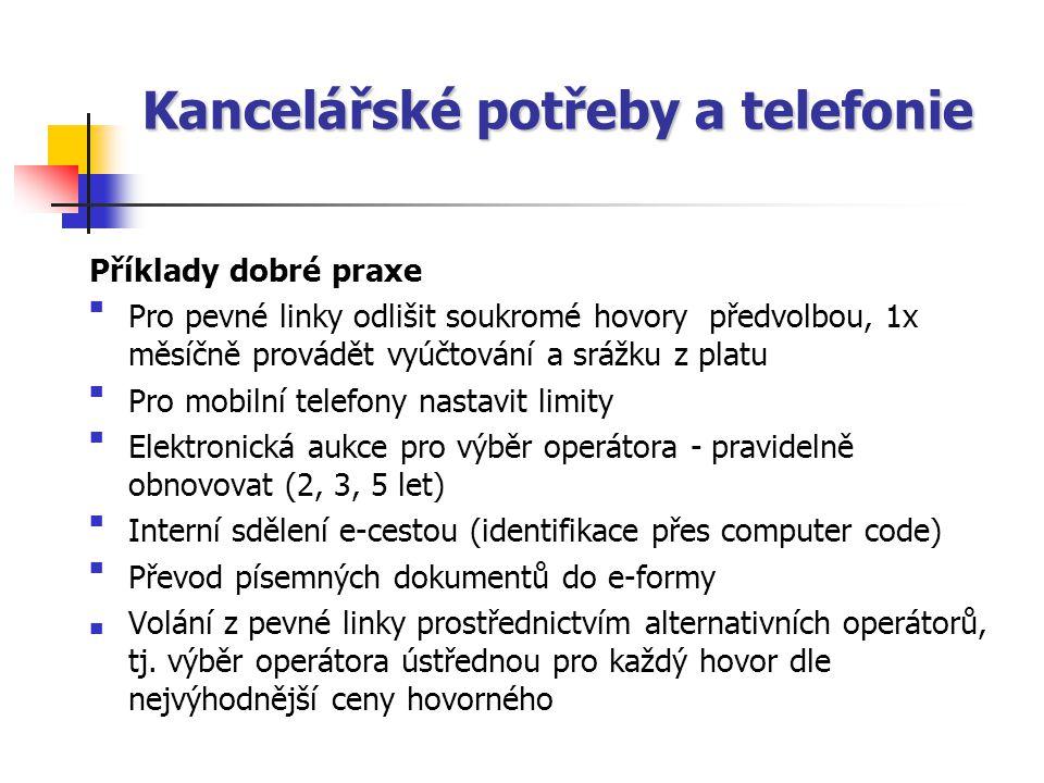 Kancelářské potřeby a telefonie Příklady dobré praxe Pro pevné linky odlišit soukromé hovory předvolbou, 1x měsíčně provádět vyúčtování a srážku z platu Pro mobilní telefony nastavit limity Elektronická aukce pro výběr operátora - pravidelně obnovovat (2, 3, 5 let) Interní sdělení e-cestou (identifikace přes computer code) Převod písemných dokumentů do e-formy Volání z pevné linky prostřednictvím alternativních operátorů, tj.
