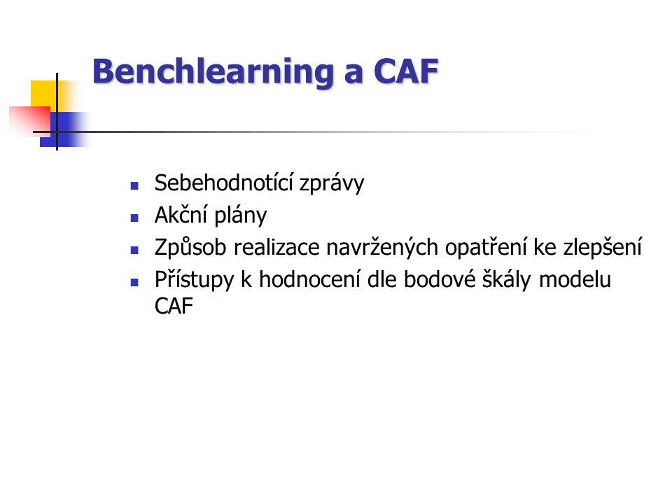 Benchlearning a CAF Sebehodnotící zprávy Akční plány Způsob realizace navržených opatření ke zlepšení Přístupy k hodnocení dle bodové škály modelu CAF