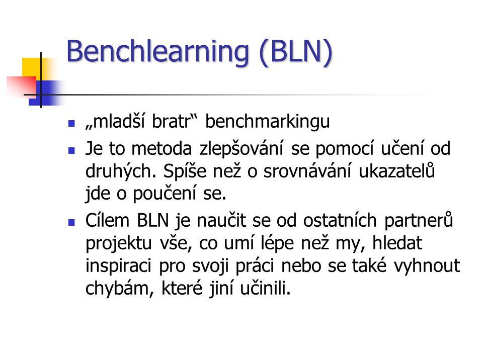 """Benchlearning (BLN) """"mladší bratr benchmarkingu Je to metoda zlepšování se pomocí učení od druhých."""