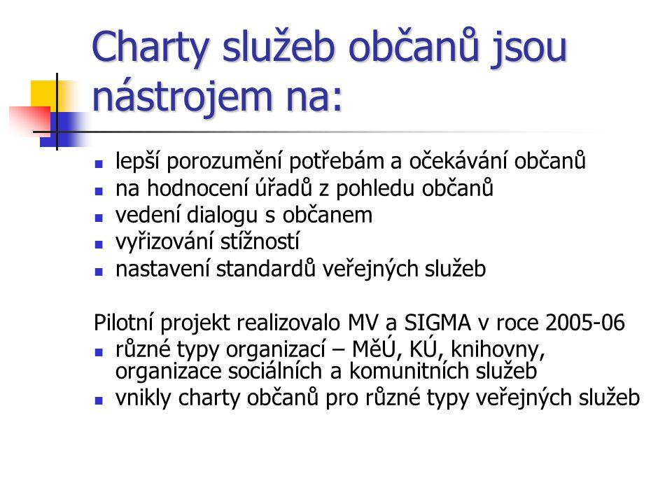 Charty služeb občanů jsou nástrojem na: lepší porozumění potřebám a očekávání občanů na hodnocení úřadů z pohledu občanů vedení dialogu s občanem vyřizování stížností nastavení standardů veřejných služeb Pilotní projekt realizovalo MV a SIGMA v roce 2005-06 různé typy organizací – MěÚ, KÚ, knihovny, organizace sociálních a komunitních služeb vnikly charty občanů pro různé typy veřejných služeb