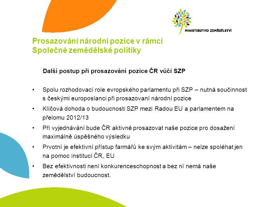 Prosazování národní pozice v rámci Společné zemědělské politiky Spolu rozhodovací role evropského parlamentu při SZP – nutná součinnost s českými europoslanci při prosazovaní národní pozice Klíčová dohoda o budoucnosti SZP mezi Radou EU a parlamentem na přelomu 2012/13 Při vyjednávání bude ČR aktivně prosazovat naše pozice pro dosažení maximálně úspěšného výsledku Prvotní je efektivní přístup farmářů ke svým aktivitám – nelze spoléhat jen na pomoc institucí ČR, EU Bez efektivnosti není konkurenceschopnost a bez ní nemá naše zemědělství budoucnost.