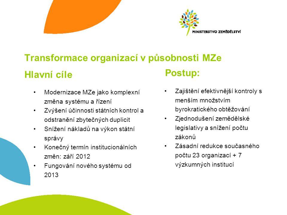 Transformace organizací v působnosti MZe Modernizace MZe jako komplexní změna systému a řízení Zvýšení účinnosti státních kontrol a odstranění zbytečn