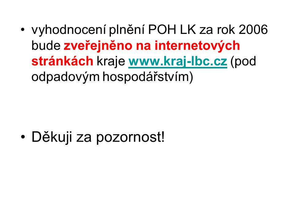 vyhodnocení plnění POH LK za rok 2006 bude zveřejněno na internetových stránkách kraje www.kraj-lbc.cz (pod odpadovým hospodářstvím)www.kraj-lbc.cz Dě