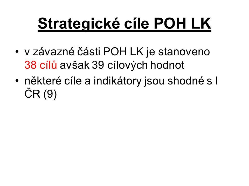 Strategické cíle POH LK v závazné části POH LK je stanoveno 38 cílů avšak 39 cílových hodnot některé cíle a indikátory jsou shodné s I ČR (9)