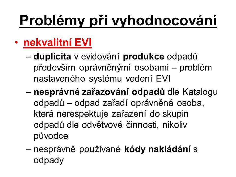 Problémy při vyhodnocování nekvalitní EVI –duplicita v evidování produkce odpadů především oprávněnými osobami – problém nastaveného systému vedení EV