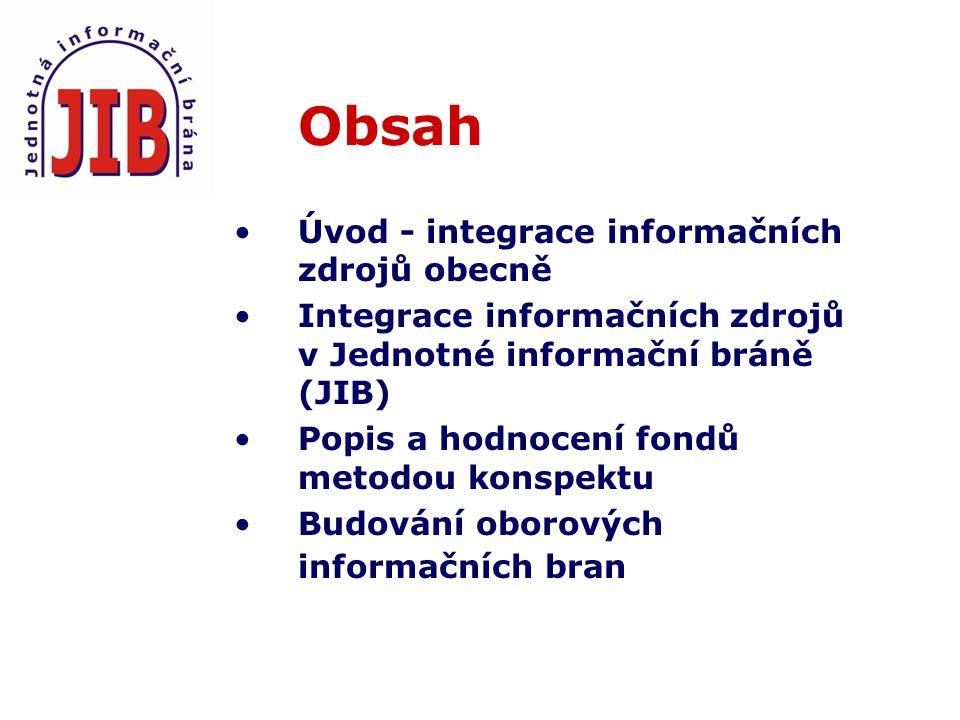 Obsah Úvod - integrace informačních zdrojů obecně Integrace informačních zdrojů v Jednotné informační bráně (JIB) Popis a hodnocení fondů metodou konspektu Budování oborových informačních bran
