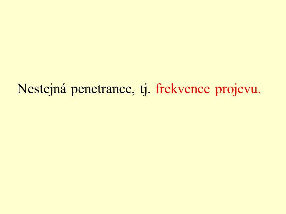 Nestejná penetrance, tj. frekvence projevu.
