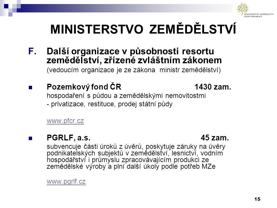 15 MINISTERSTVO ZEMĚDĚLSTVÍ F.Další organizace v působnosti resortu zemědělství, zřízené zvláštním zákonem (vedoucím organizace je ze zákona ministr zemědělství) Pozemkový fond ČR1430 zam.