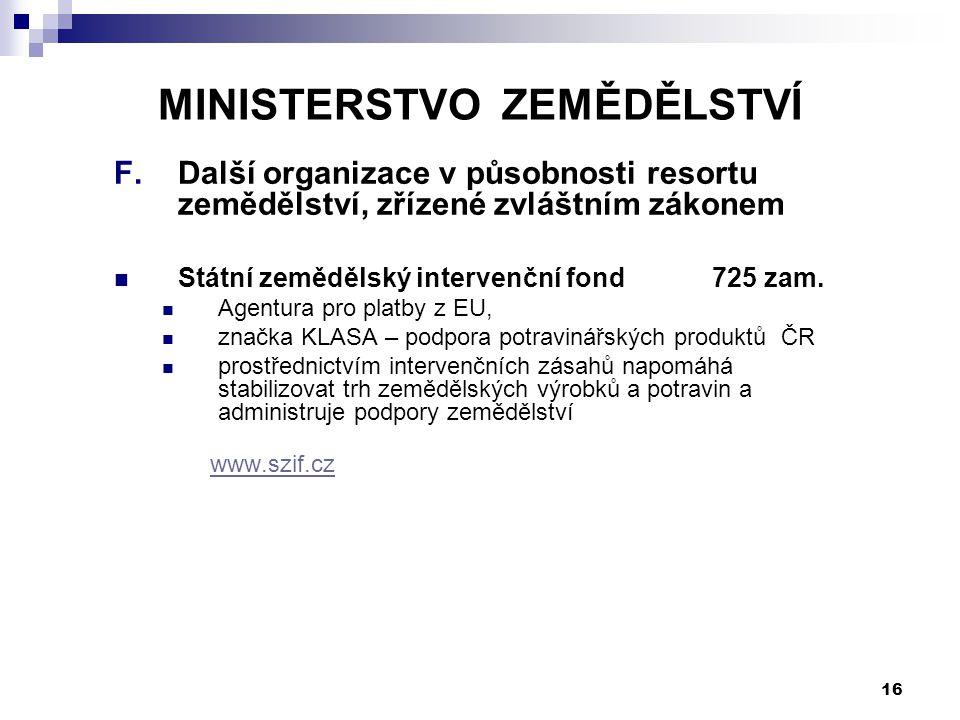 16 MINISTERSTVO ZEMĚDĚLSTVÍ F.Další organizace v působnosti resortu zemědělství, zřízené zvláštním zákonem Státní zemědělský intervenční fond 725 zam.