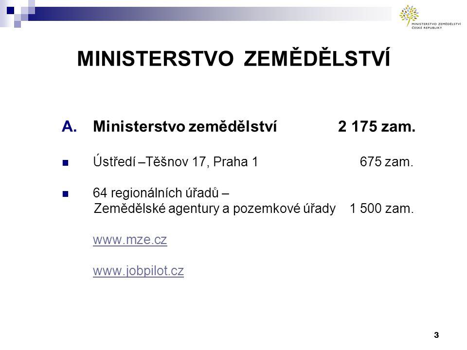 3 MINISTERSTVO ZEMĚDĚLSTVÍ A.Ministerstvo zemědělství 2 175 zam. Ústředí –Těšnov 17, Praha 1 675 zam. 64 regionálních úřadů – Zemědělské agentury a po