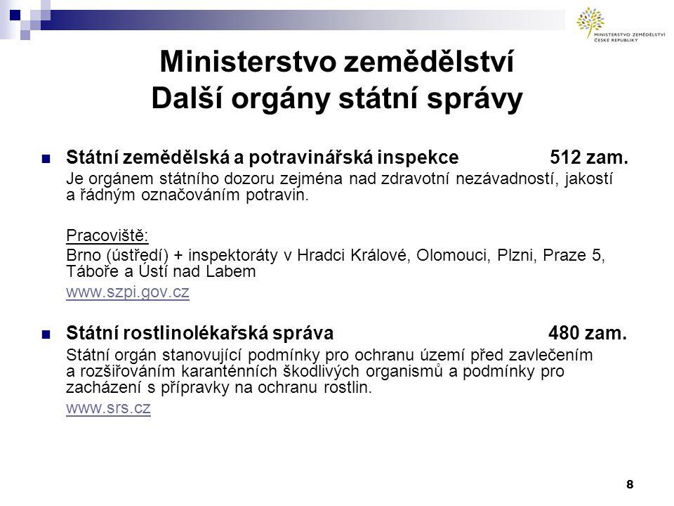 8 Ministerstvo zemědělství Další orgány státní správy Státní zemědělská a potravinářská inspekce 512 zam.