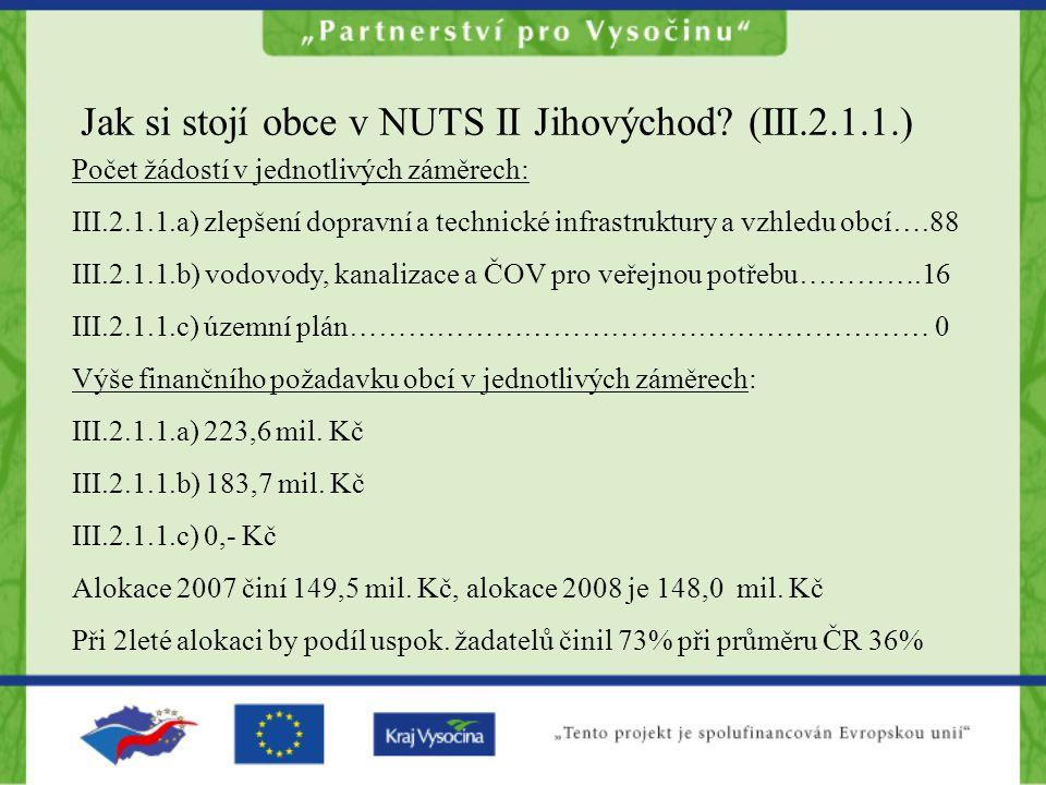 Jak si stojí obce v NUTS II Jihovýchod? (III.2.1.1.) Počet žádostí v jednotlivých záměrech: III.2.1.1.a) zlepšení dopravní a technické infrastruktury