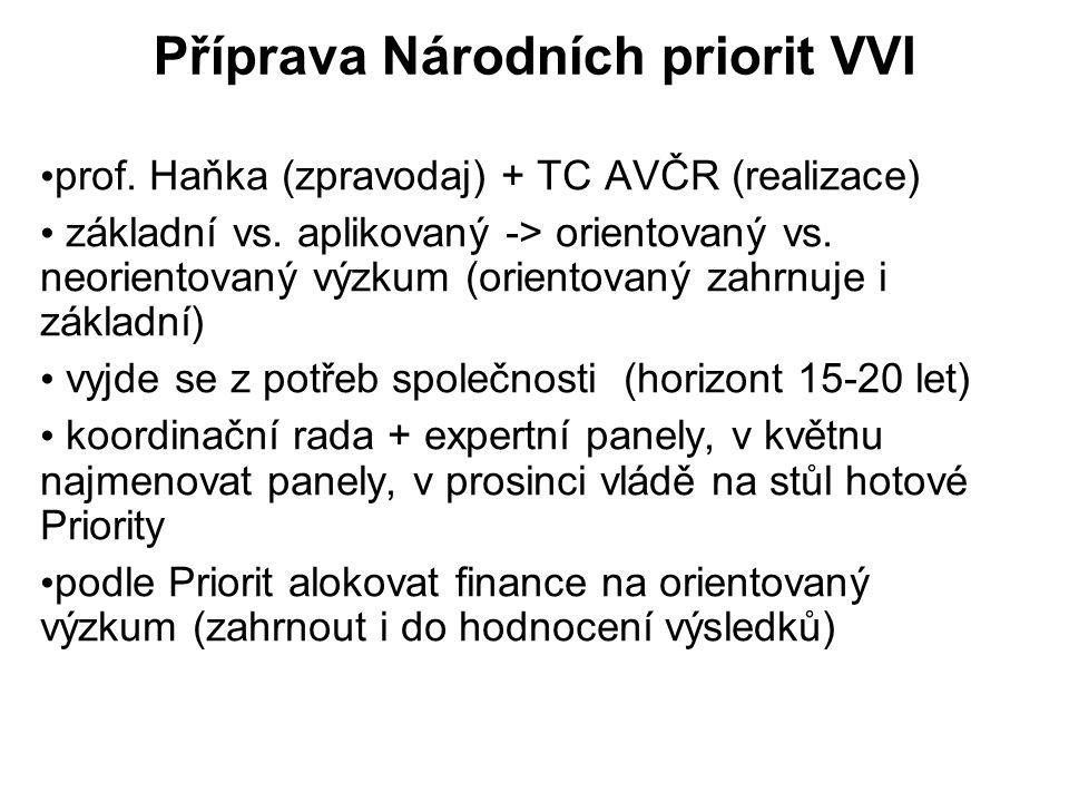 Příprava Národních priorit VVI prof. Haňka (zpravodaj) + TC AVČR (realizace) základní vs. aplikovaný -> orientovaný vs. neorientovaný výzkum (orientov