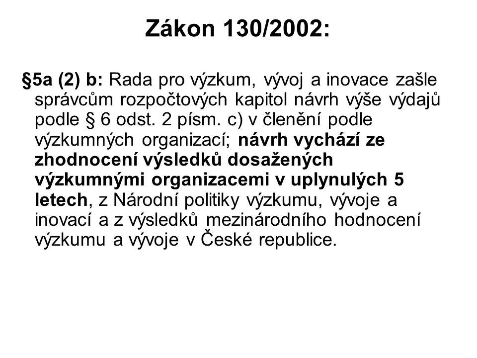 Zákon 130/2002: §5a (2) b: Rada pro výzkum, vývoj a inovace zašle správcům rozpočtových kapitol návrh výše výdajů podle § 6 odst. 2 písm. c) v členění