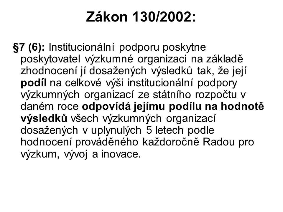 Zákon 130/2002: §7 (6): Institucionální podporu poskytne poskytovatel výzkumné organizaci na základě zhodnocení jí dosažených výsledků tak, že její po