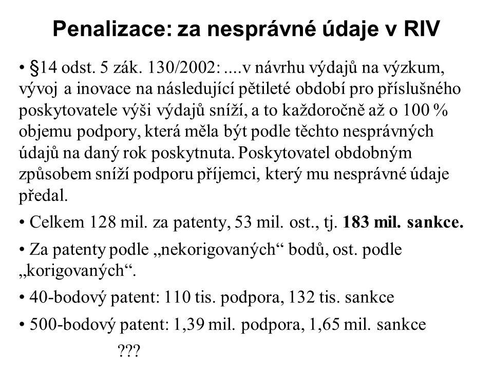 Penalizace: za nesprávné údaje v RIV §14 odst. 5 zák. 130/2002:....v návrhu výdajů na výzkum, vývoj a inovace na následující pětileté období pro přísl