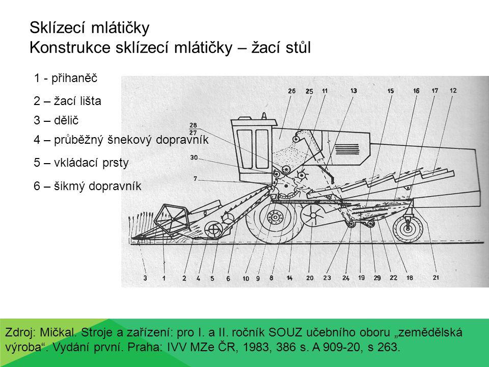 Sklízecí mlátičky Konstrukce sklízecí mlátičky – separační ústrojí s radiálním mlátícím bubnem Zdroj: Mičkal.