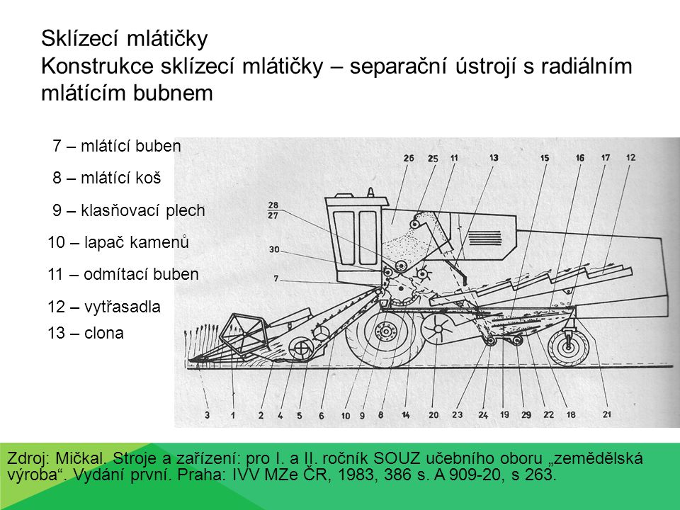 Sklízecí mlátičky Konstrukce sklízecí mlátičky – separační ústrojí s radiálním mlátícím bubnem Zdroj: Mičkal. Stroje a zařízení: pro I. a II. ročník S