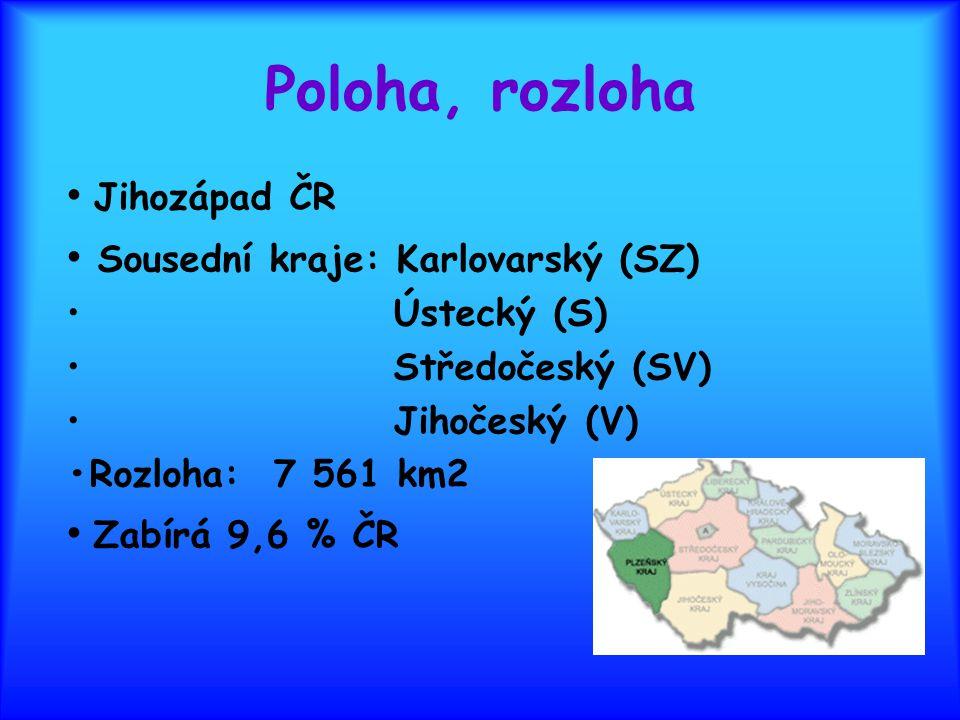 Poloha, rozloha Jihozápad ČR Sousední kraje: Karlovarský (SZ) Ústecký (S) Středočeský (SV) Jihočeský (V) Rozloha: 7 561 km2 Zabírá 9,6 % ČR
