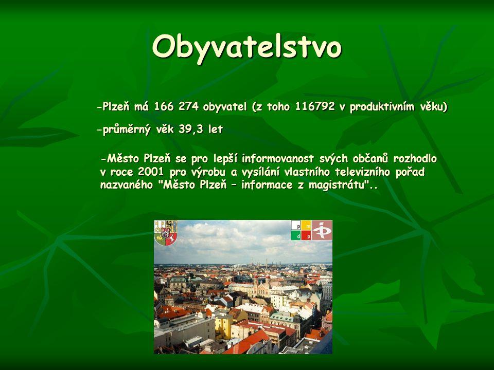 Obyvatelstvo průměrný věk 39,3 let -průměrný věk 39,3 let Plzeň má 166 274 obyvatel (z toho 116792 v produktivním věku) -Plzeň má 166 274 obyvatel (z