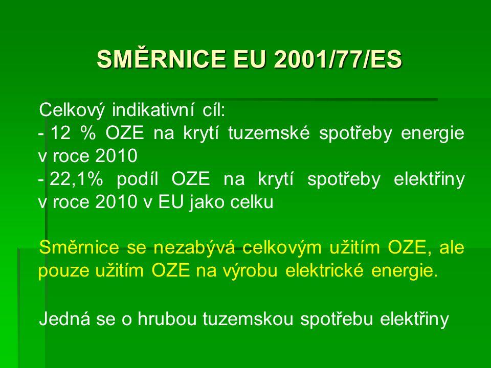SMĚRNICE EU 2001/77/ES Celkový indikativní cíl: - - 12 % OZE na krytí tuzemské spotřeby energie v roce 2010 - - 22,1% podíl OZE na krytí spotřeby elektřiny v roce 2010 v EU jako celku Směrnice se nezabývá celkovým užitím OZE, ale pouze užitím OZE na výrobu elektrické energie.