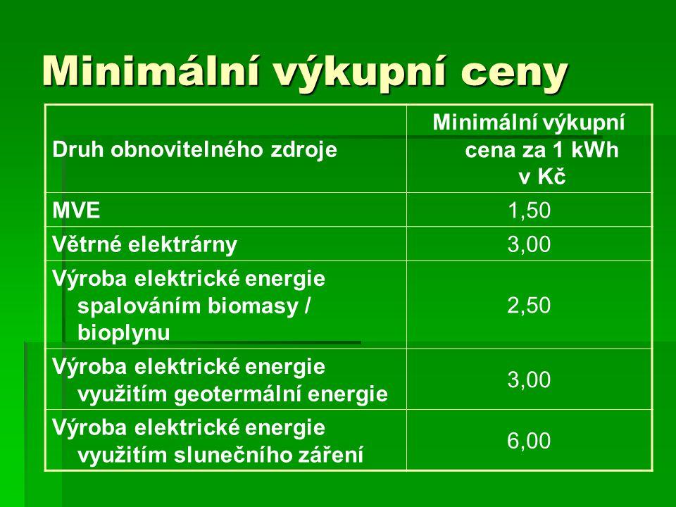 Minimální výkupní ceny Druh obnovitelného zdroje Minimální výkupní cena za 1 kWh v Kč MVE1,50 Větrné elektrárny3,00 Výroba elektrické energie spalováním biomasy / bioplynu 2,50 Výroba elektrické energie využitím geotermální energie 3,00 Výroba elektrické energie využitím slunečního záření 6,00