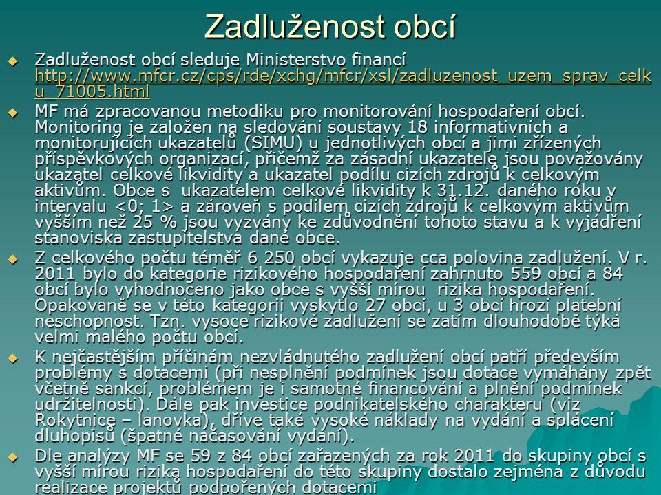 Zadluženost obcí  Zadluženost obcí sleduje Ministerstvo financí http://www.mfcr.cz/cps/rde/xchg/mfcr/xsl/zadluzenost_uzem_sprav_celk u_71005.html htt