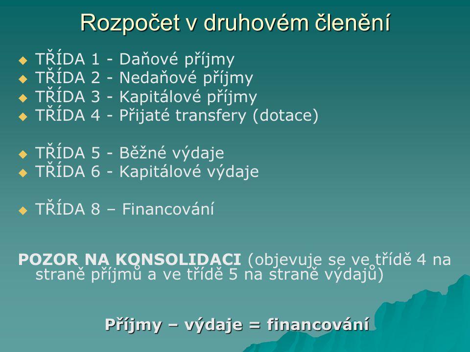 Rozpočet v druhovém členění   TŘÍDA 1 - Daňové příjmy   TŘÍDA 2 - Nedaňové příjmy   TŘÍDA 3 - Kapitálové příjmy   TŘÍDA 4 - Přijaté transfery
