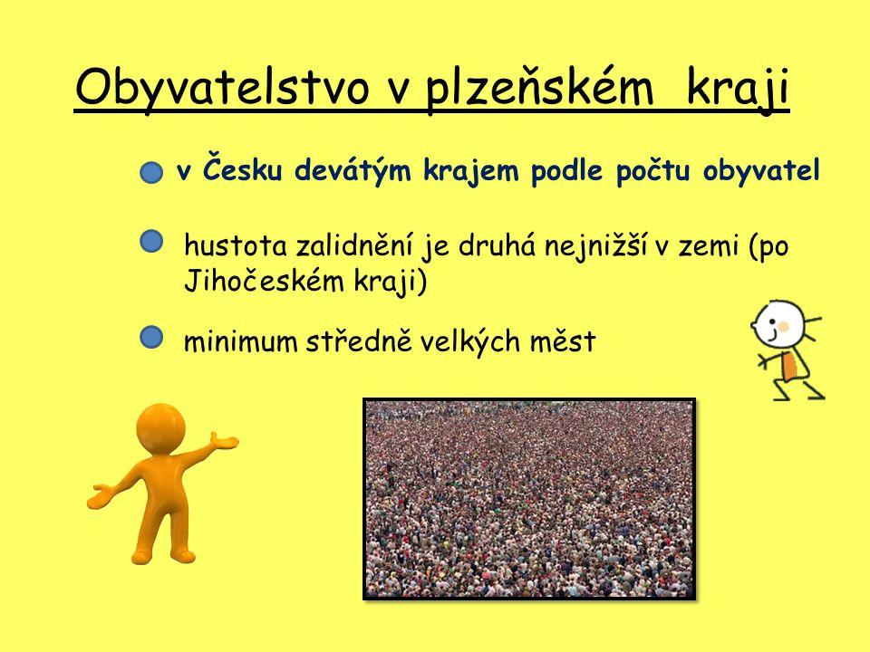 Obyvatelstvo v plzeňském kraji v Česku devátým krajem podle počtu obyvatel hustota zalidnění je druhá nejnižší v zemi (po Jihočeském kraji) minimum st
