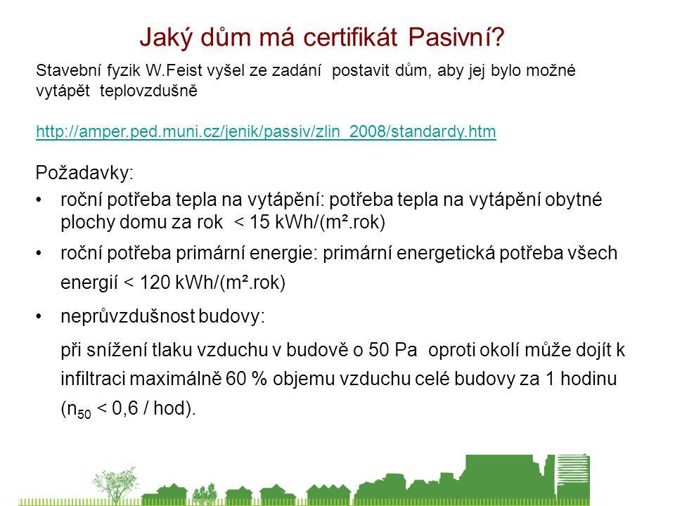 Jaký dům má certifikát Pasivní.