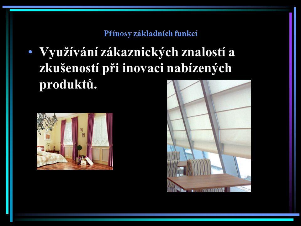 Přínosy základních funkcí Využívání zákaznických znalostí a zkušeností při inovaci nabízených produktů.