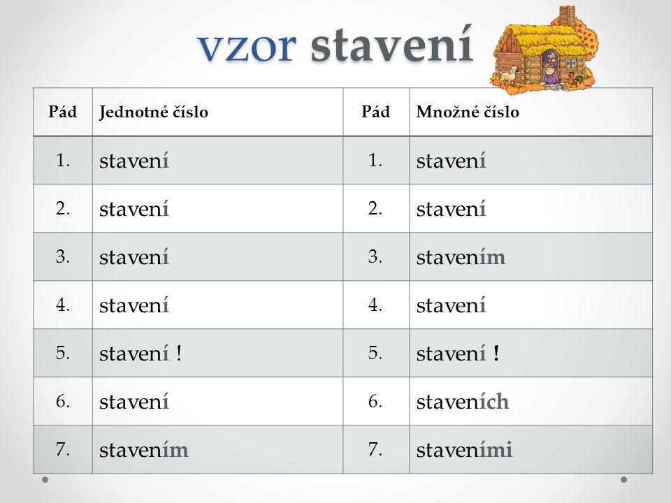 vzor stavení PádJednotné čísloPádMnožné číslo 1. stavení 1. stavení 2. stavení 2. stavení 3. stavení 3. stavením 4. stavení 4. stavení 5. stavení ! 5.