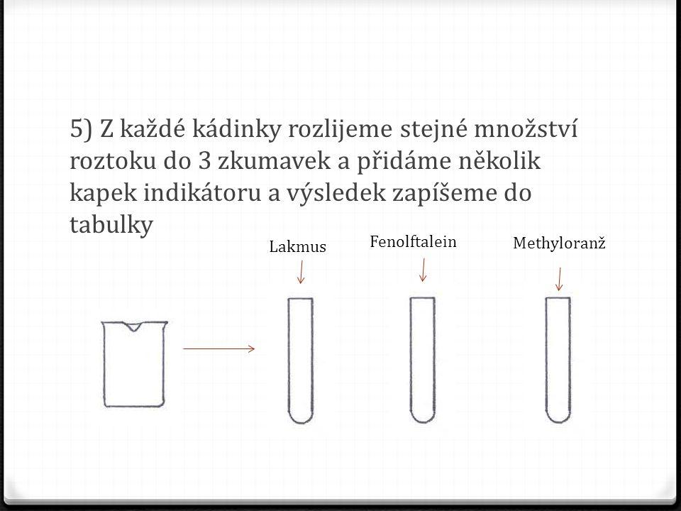 5) Z každé kádinky rozlijeme stejné množství roztoku do 3 zkumavek a přidáme několik kapek indikátoru a výsledek zapíšeme do tabulky Lakmus Fenolftale