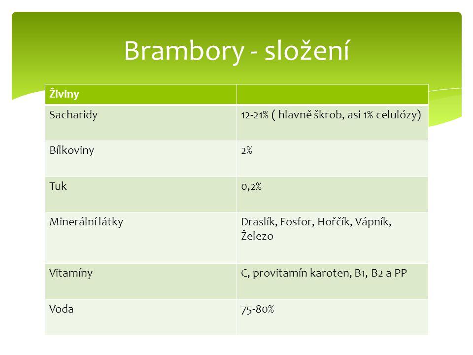Živiny Sacharidy12-21% ( hlavně škrob, asi 1% celulózy) Bílkoviny2% Tuk0,2% Minerální látkyDraslík, Fosfor, Hořčík, Vápník, Železo VitamínyC, provitam