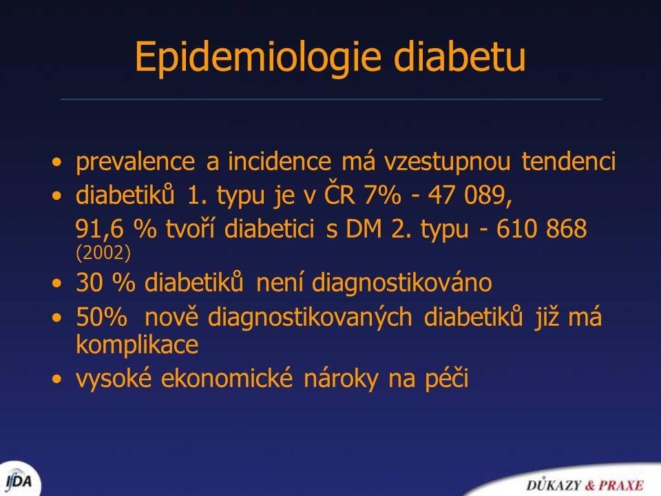 Rizikové faktory Pozitivní rodinná anamneza Nízká porodní hmotnost Dietní vlivy Nárůst tělesné hmotnosti v dospělosti Nízká fyzická aktivita Výskyt dalších složek metabolického syndromu Zvýšené systémové zánětlivé parametry Gestační diabetes v anamneze (7% gravidit dle ADA)
