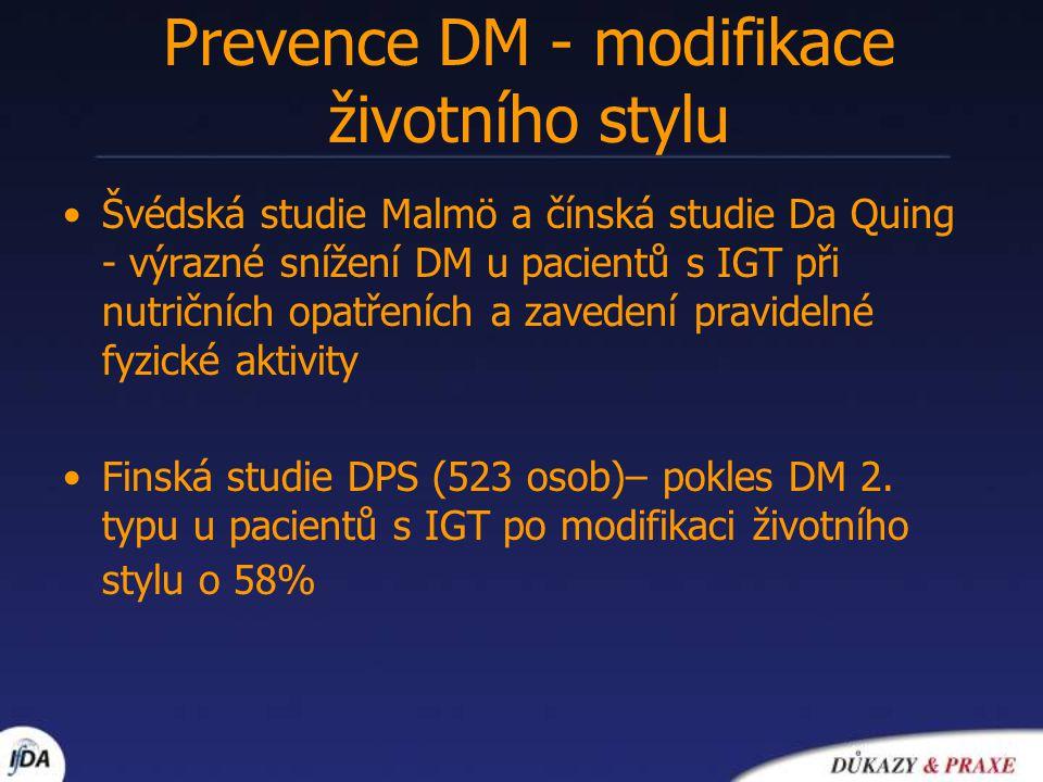 Prevence DM - farmakologické ovlivnění DPP (Diabetes Preventive Programme) – prospektivní, multicentrická, randomizovaná studie, 3234 osob s PGT, s průměrným věkem 51 let a BMI 34, průměrná doba sledování 2,8 roku A.nutriční opatření, fyzická aktivita 150min/týden- incidence DM 4,8 % (RR – 58%) B.metformin 1700 mg denně - incidence DM 7,8% (RR – 31%) C.placebo – incidence DM 11%