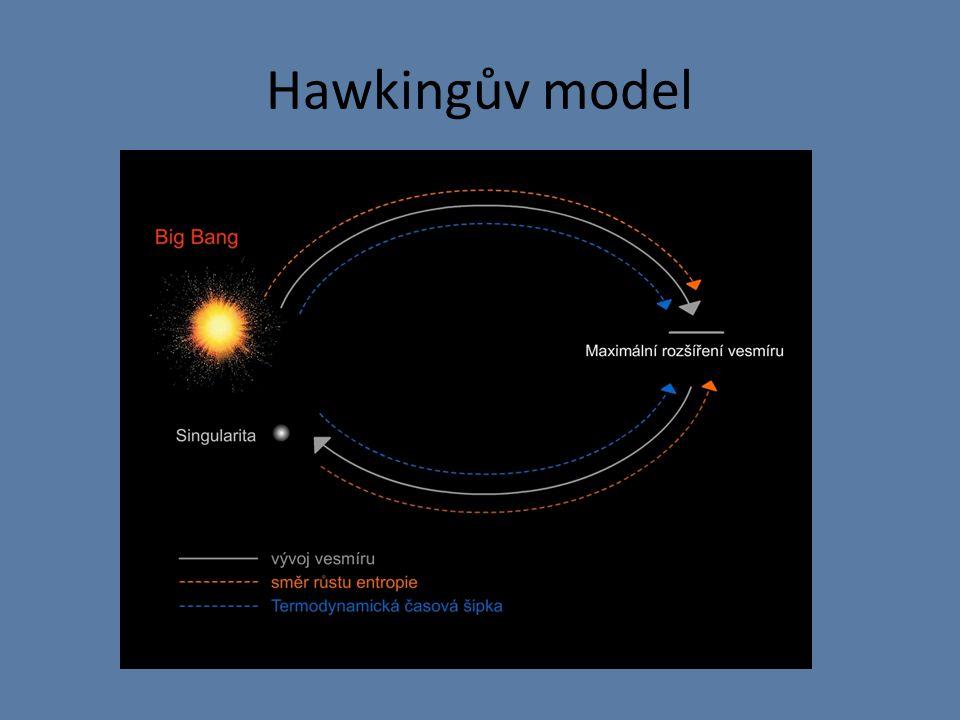 Možné řešení Singularity se liší geometrií Entropie roste vyhasnutí hvězd (vesmír plný záření) entropie už nemůže růst zaniká term.