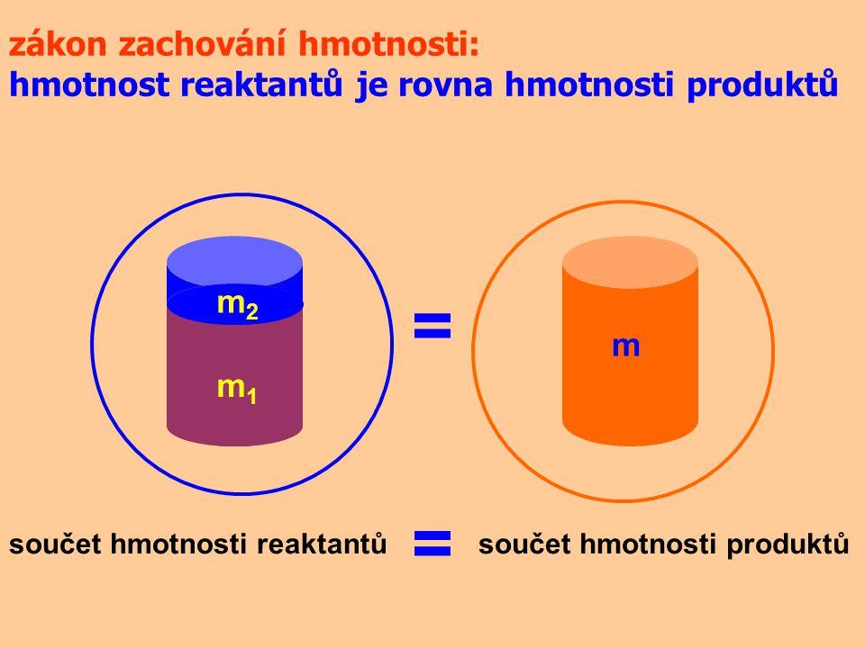 zákon zachování hmotnosti: hmotnost reaktantů je rovna hmotnosti produktů m1m1 m2m2 m = součet hmotnosti reaktantůsoučet hmotnosti produktů =