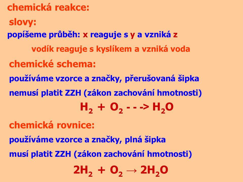 chemická reakce: slovy: popíšeme průběh: x reaguje s y a vzniká z vodík reaguje s kyslíkem a vzniká voda chemické schema: používáme vzorce a značky, p