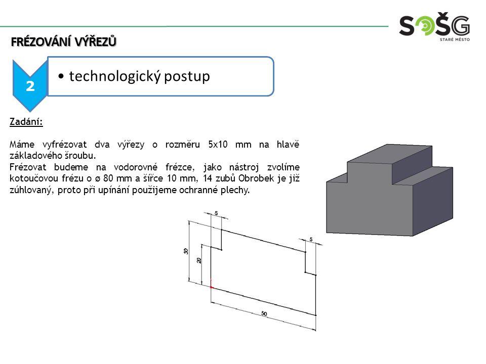 3 technologický postup POSTUP: 1.