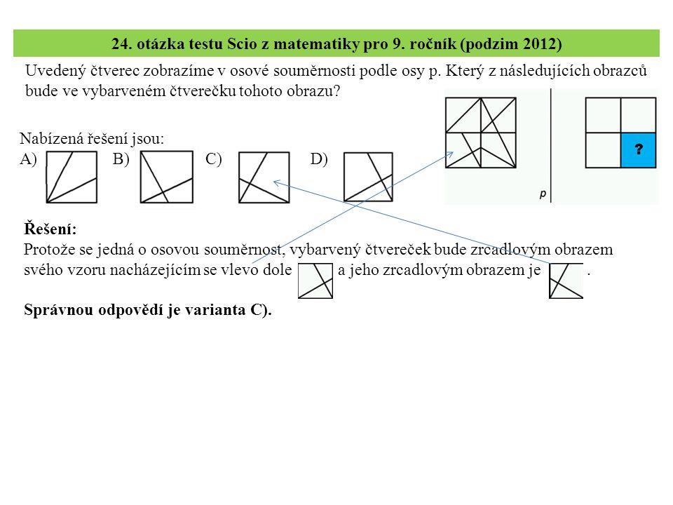 Uvedený čtverec zobrazíme v osové souměrnosti podle osy p. Který z následujících obrazců bude ve vybarveném čtverečku tohoto obrazu? 24. otázka testu