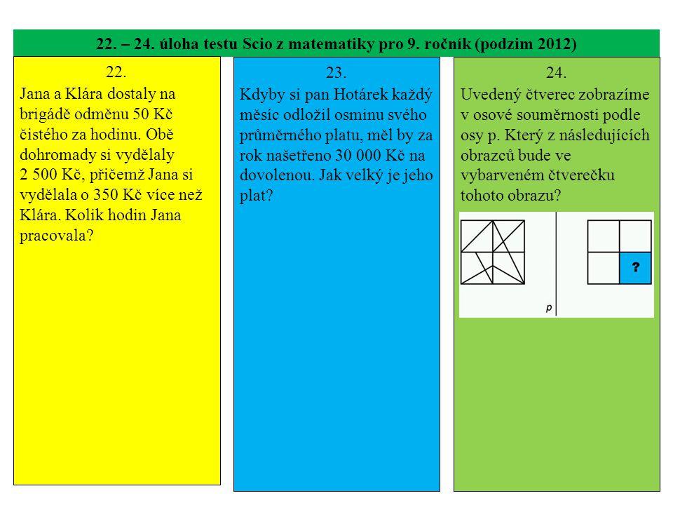 22. – 24. úloha testu Scio z matematiky pro 9. ročník (podzim 2012) 22. Jana a Klára dostaly na brigádě odměnu 50 Kč čistého za hodinu. Obě dohromady