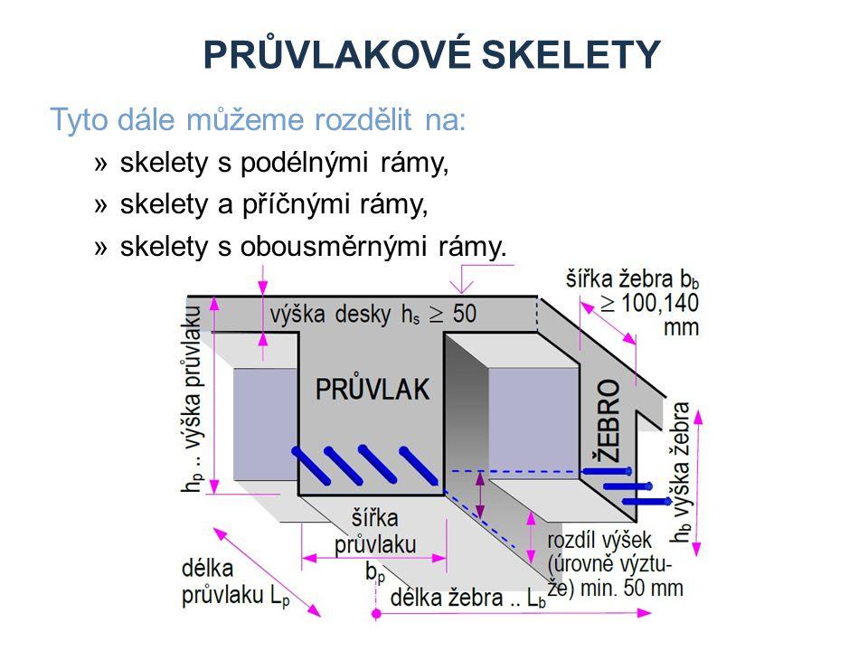 PRŮVLAKOVÉ SKELETY Tyto dále můžeme rozdělit na: »skelety s podélnými rámy, »skelety a příčnými rámy, »skelety s obousměrnými rámy.