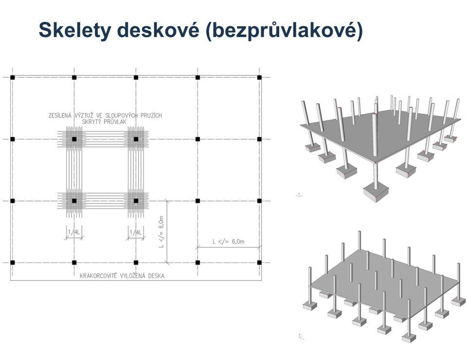 SKELETY HALOVÉHO TYPU Železobetonové skelety halového typu jsou prováděny většinou jako montované.